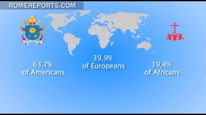 Mười quốc gia có nhiều người Công giáo chiếm hơn một nửa số người Công giáo trên thế giới.